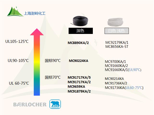 电线电缆选型指导图.png